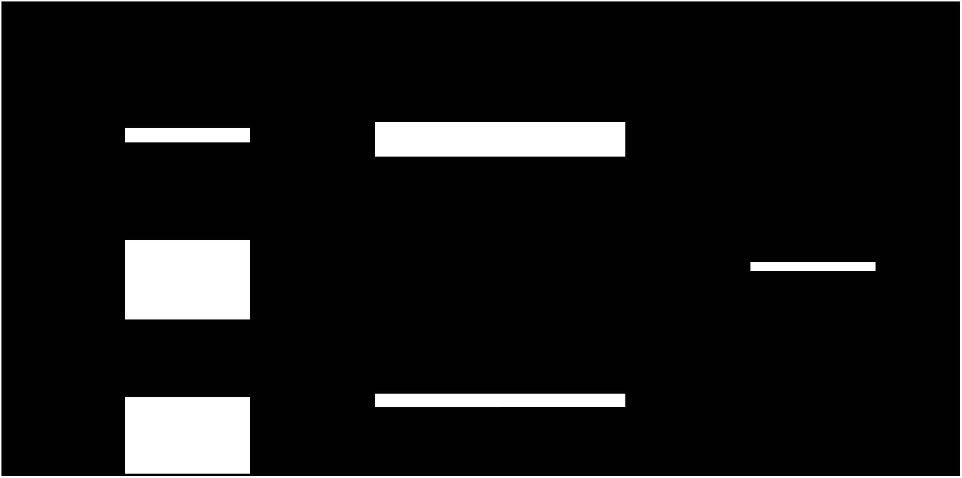 stamtavla keaton